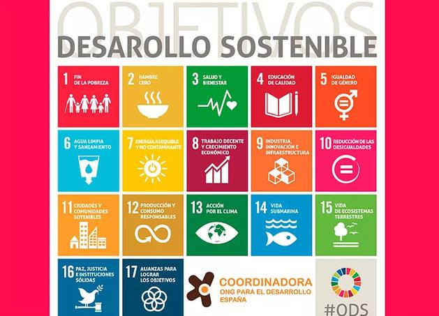 Spain: SDGs in Spain