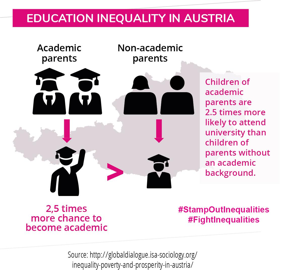Info graphic Austria