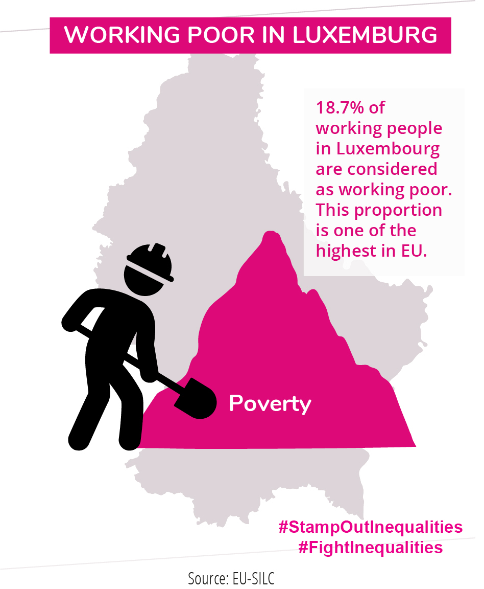 Info graphic Luxembourg