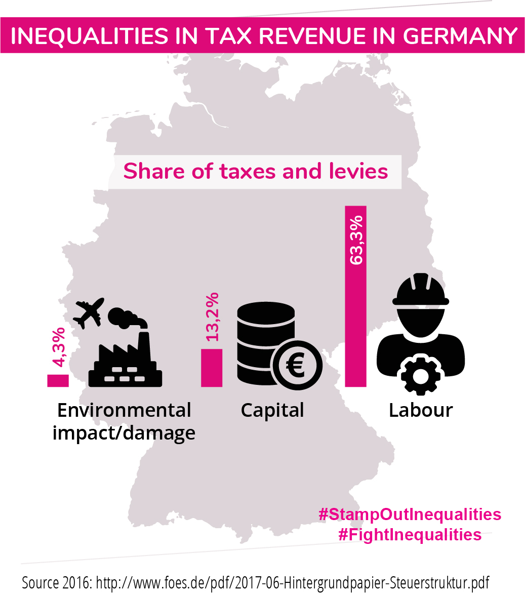 Info graphic Germany