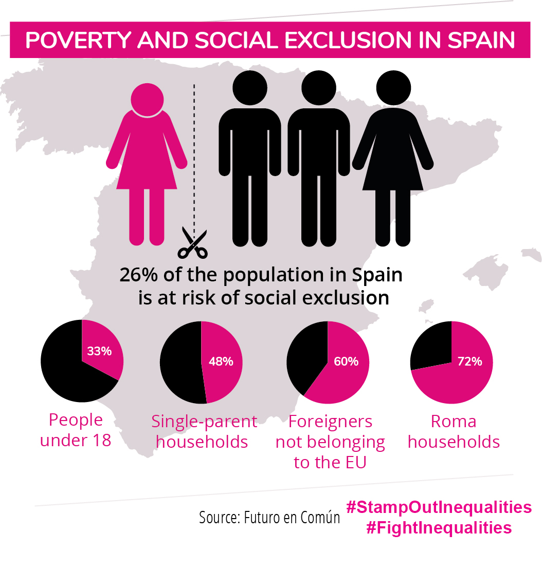 Info graphic Spain