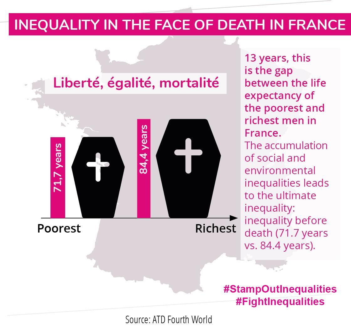 Info graphic France EN