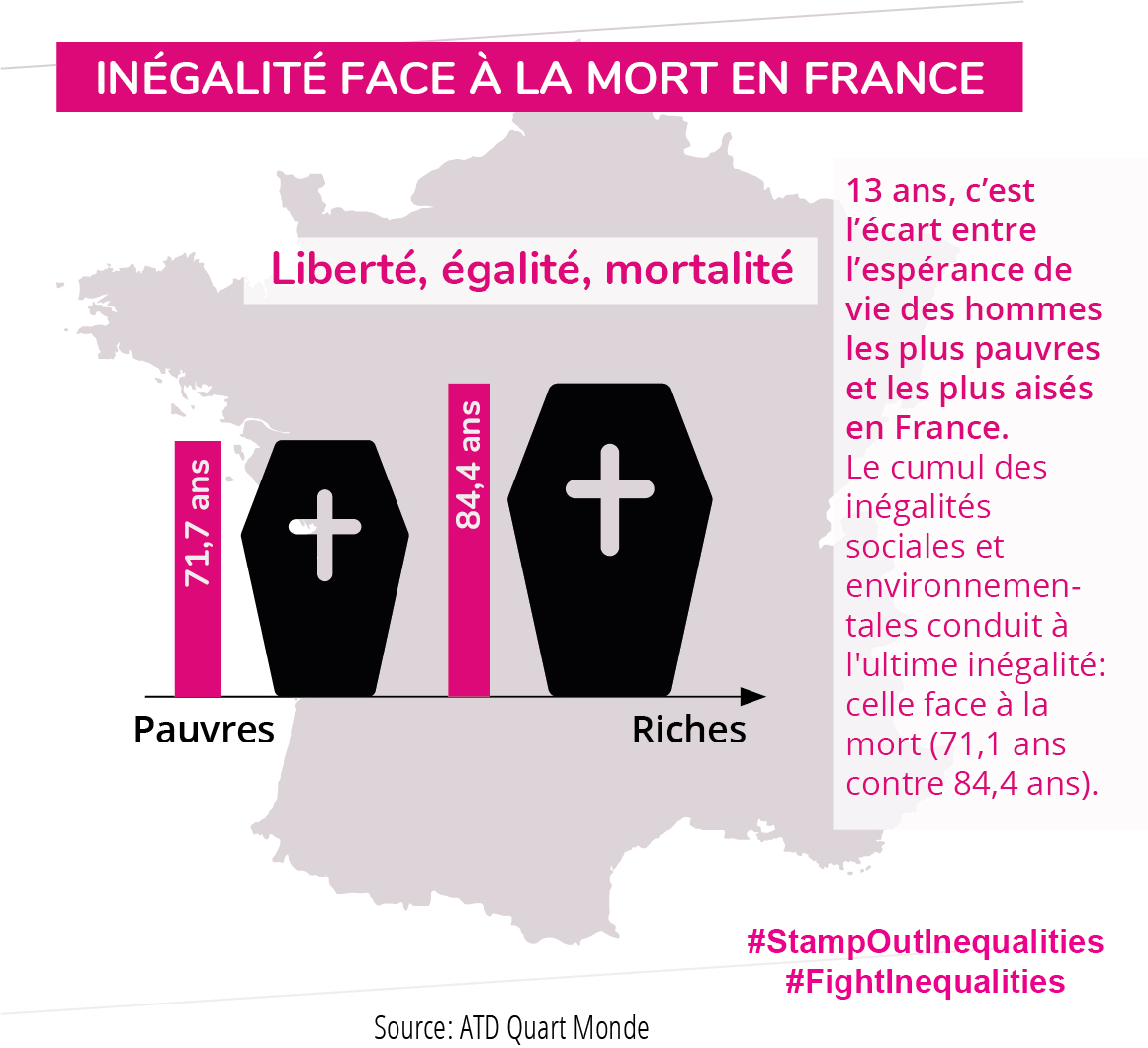 Info graphic France FR