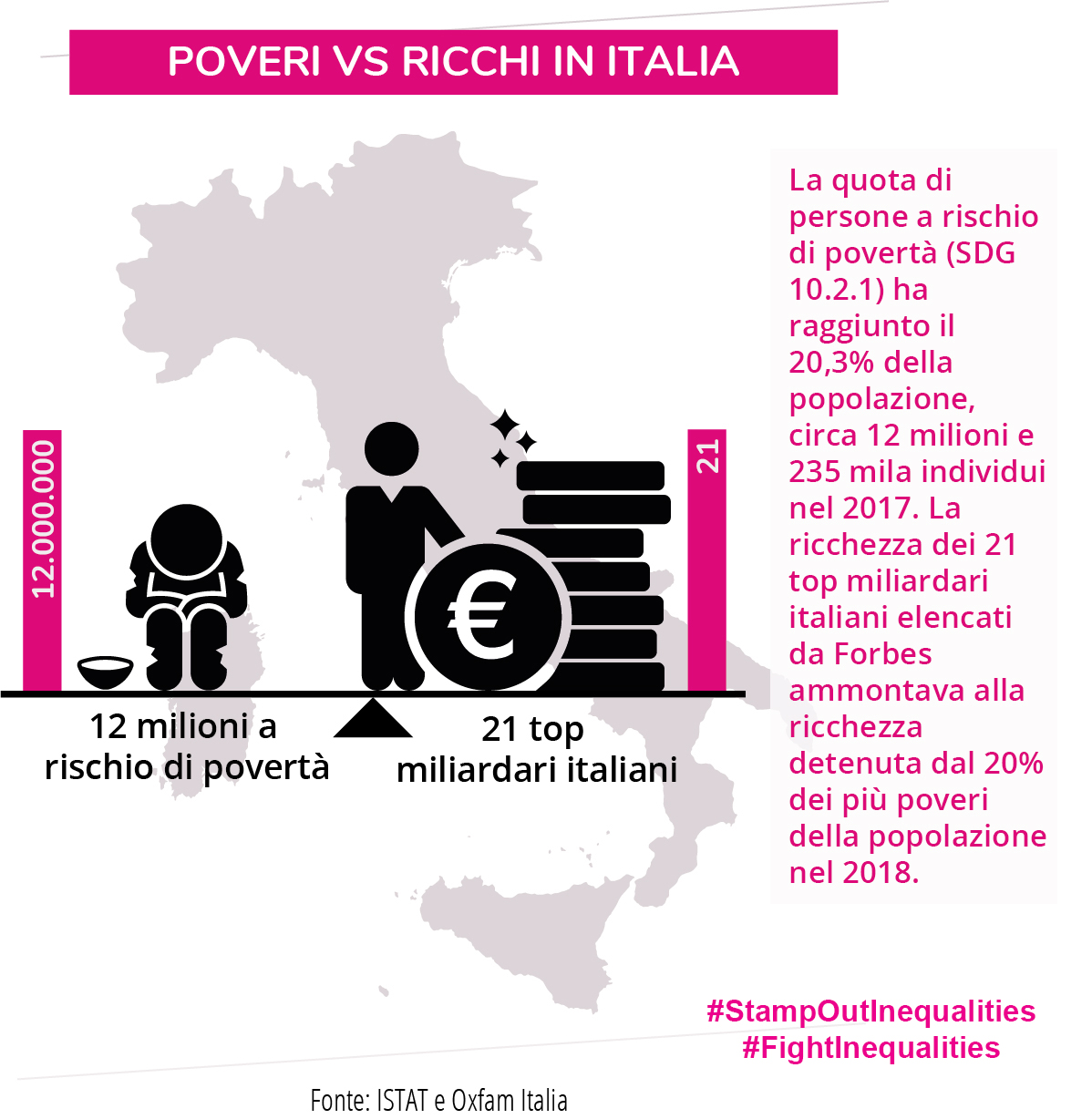 Info graphic Italy IT