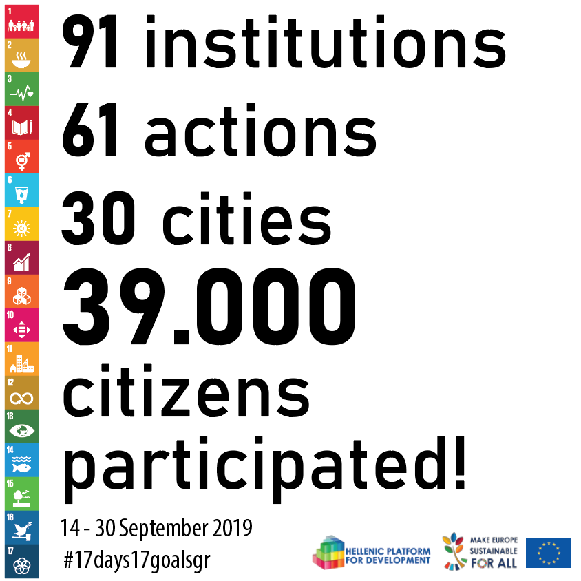 17 Days 17 Sustainable Development Goals: 91 Institutions – 61 Actions – 30 Cities